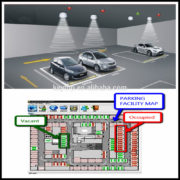 Automated Car Parking with Empty Slot Detection