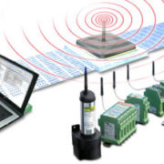 ZigBee Based Secured Wireless Communication Using AES